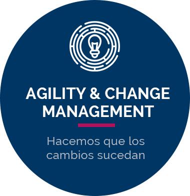 agility-circulo
